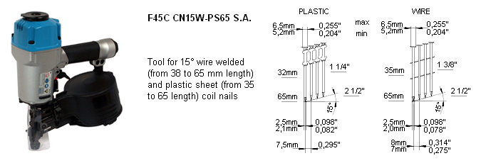 - Burner Pressure Gauges, Homogenizer Pressure Gauge, Burners Diffuser Disc, Diffuser Disc, Anti ...